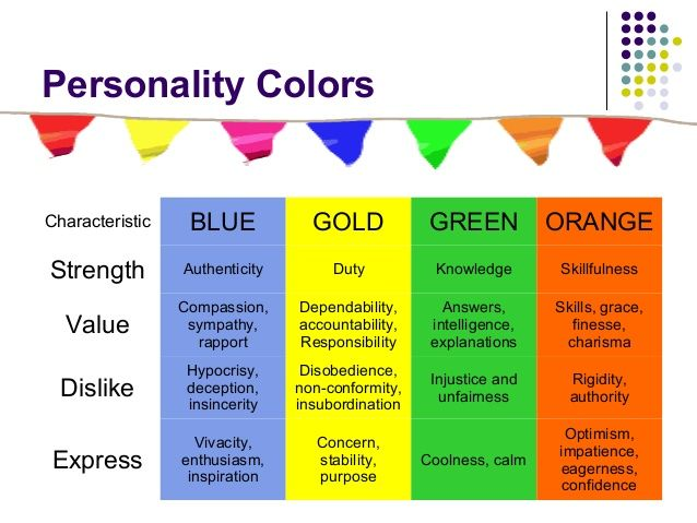 picture relating to Personality Quizzes Printable titled coloration identity try printable PrintableTemplates