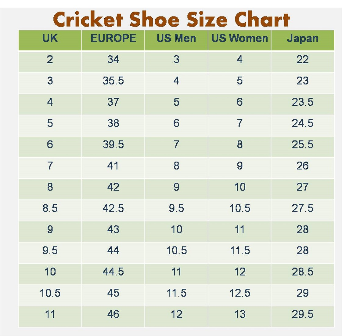 Critical image inside printable shoe size chart mens